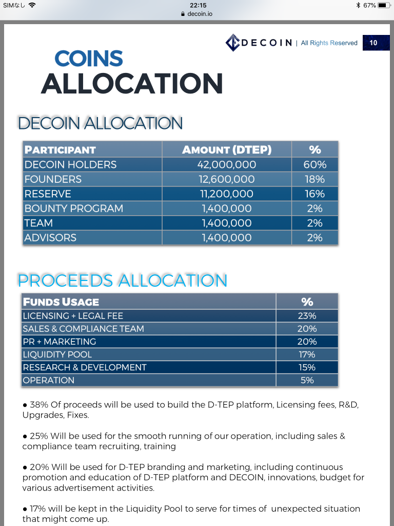 Coins allocation