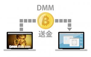 DMM BitcoinでETHを送金(出金)